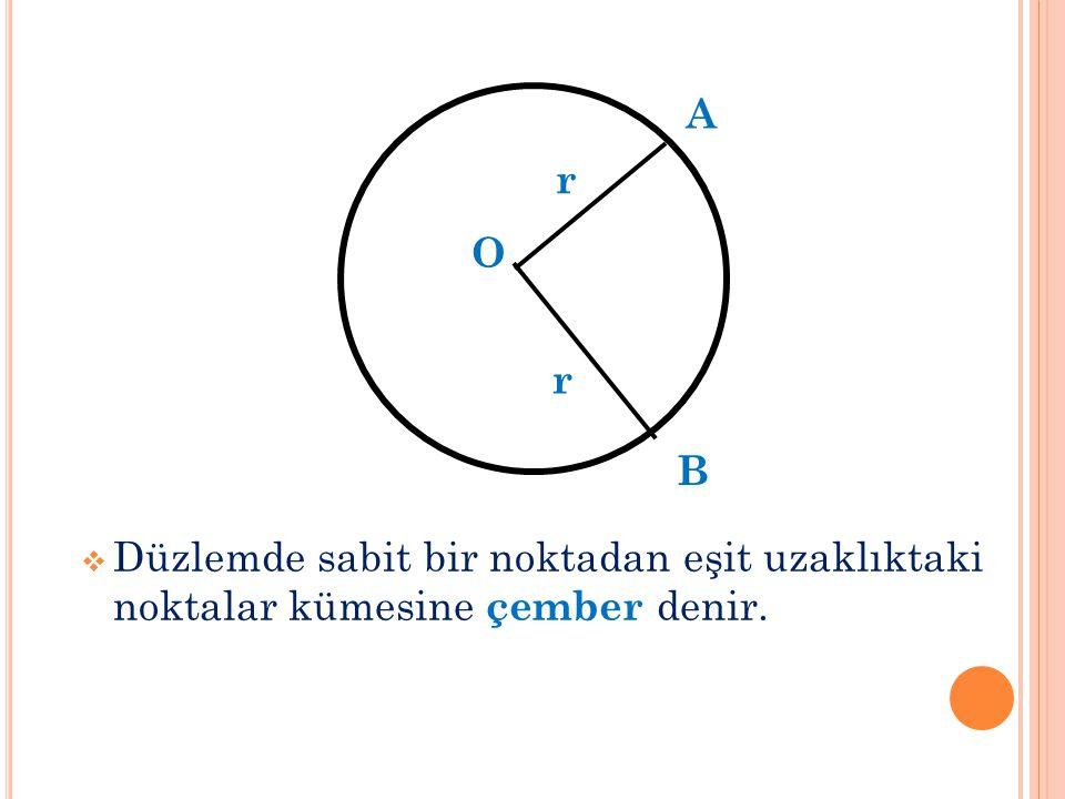 A r O r B Düzlemde sabit bir noktadan eşit uzaklıktaki noktalar kümesine çember denir.