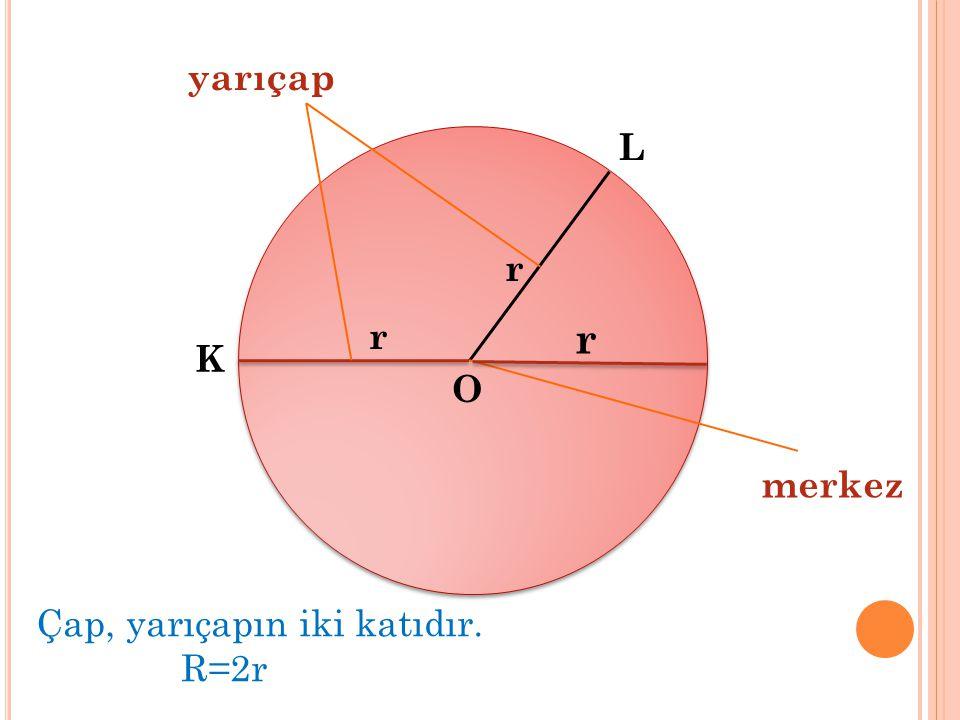 yarıçap L r r r K O merkez Çap, yarıçapın iki katıdır. R=2r
