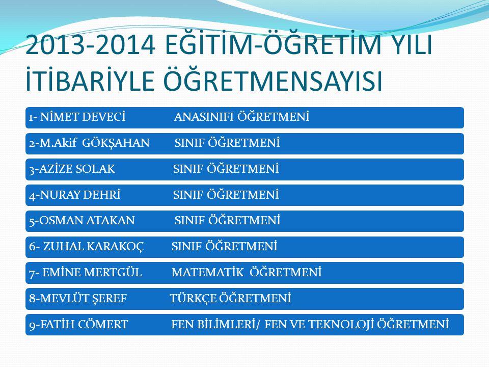 2013-2014 EĞİTİM-ÖĞRETİM YILI İTİBARİYLE ÖĞRETMENSAYISI