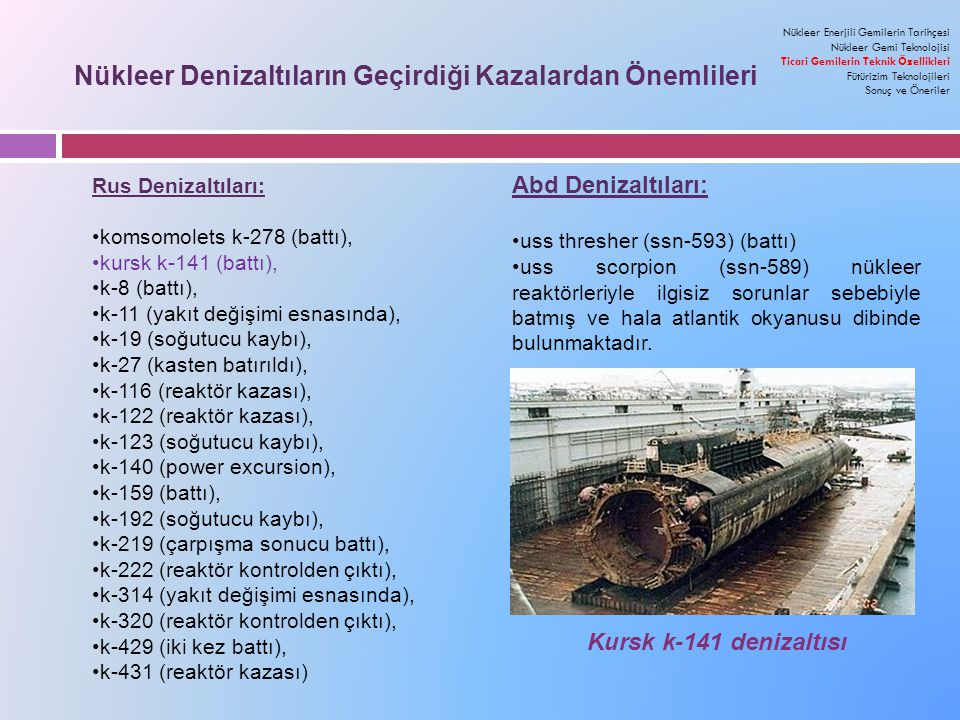 Nükleer Denizaltıların Geçirdiği Kazalardan Önemlileri