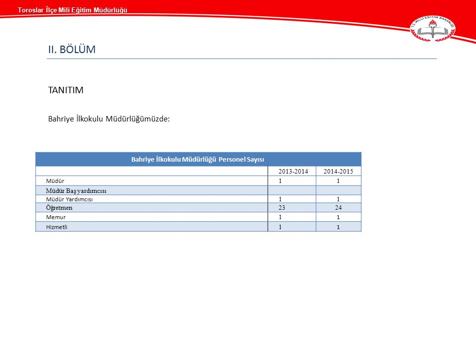 Bahriye İlkokulu Müdürlüğü Personel Sayısı