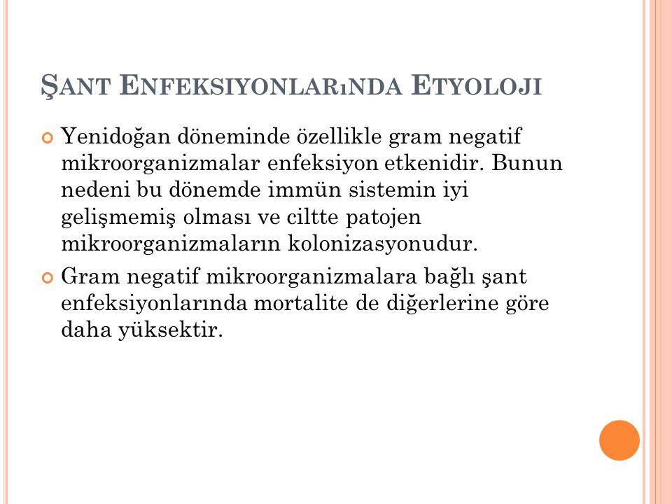 Şant Enfeksiyonlarında Etyoloji
