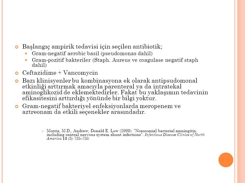 Başlangıç ampirik tedavisi için seçilen antibiotik;