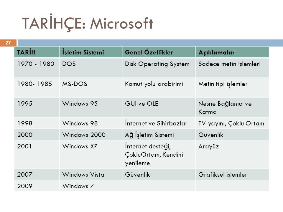 TARİHÇE: Microsoft TARİH İşletim Sistemi Genel Özellikler Açıklamalar
