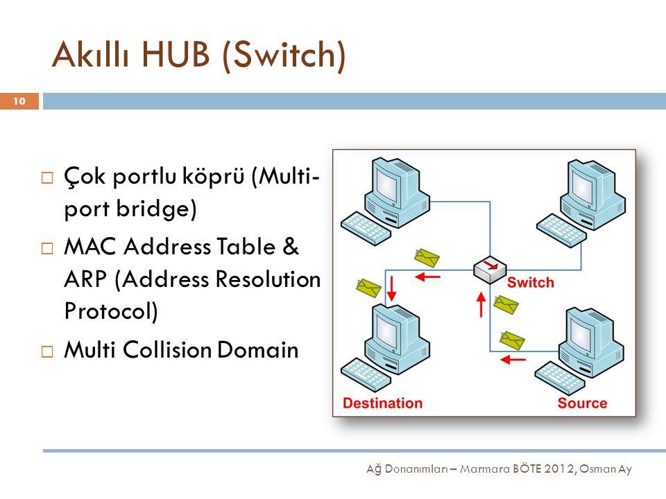 Akıllı HUB (Switch) Çok portlu köprü (Multi- port bridge)
