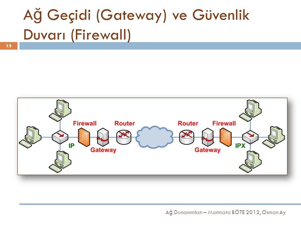 Ağ Geçidi (Gateway) ve Güvenlik Duvarı (Firewall)
