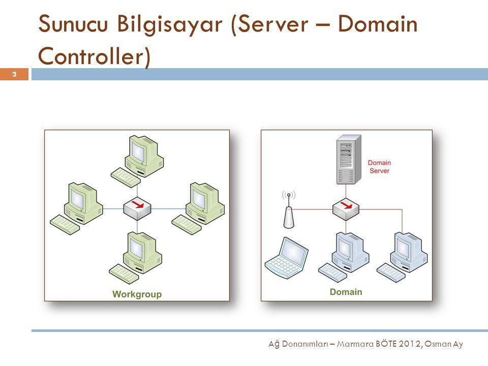 Sunucu Bilgisayar (Server – Domain Controller)