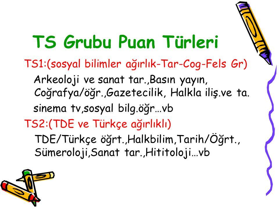 TS Grubu Puan Türleri TS1:(sosyal bilimler ağırlık-Tar-Cog-Fels Gr)