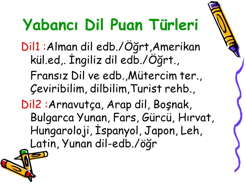 Yabancı Dil Puan Türleri