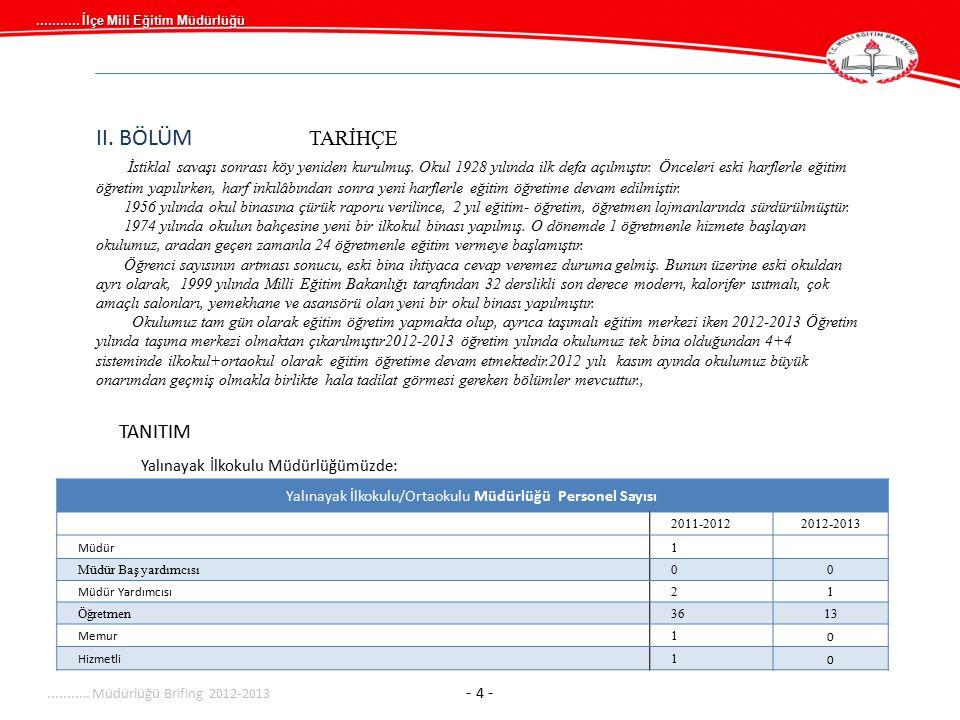 Yalınayak İlkokulu/Ortaokulu Müdürlüğü Personel Sayısı