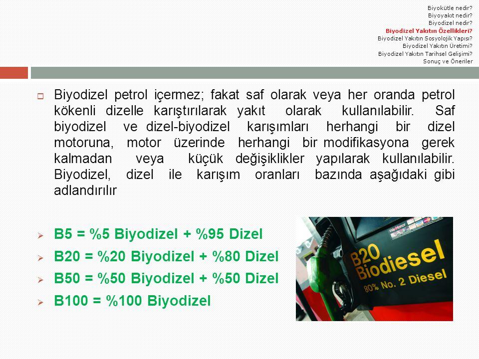 B5 = %5 Biyodizel + %95 Dizel B20 = %20 Biyodizel + %80 Dizel