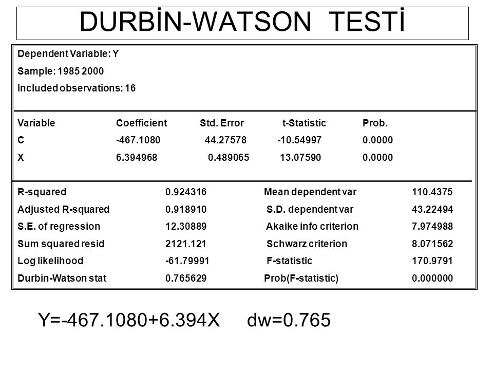 DURBİN-WATSON TESTİ Y=-467.1080+6.394X dw=0.765 Dependent Variable: Y