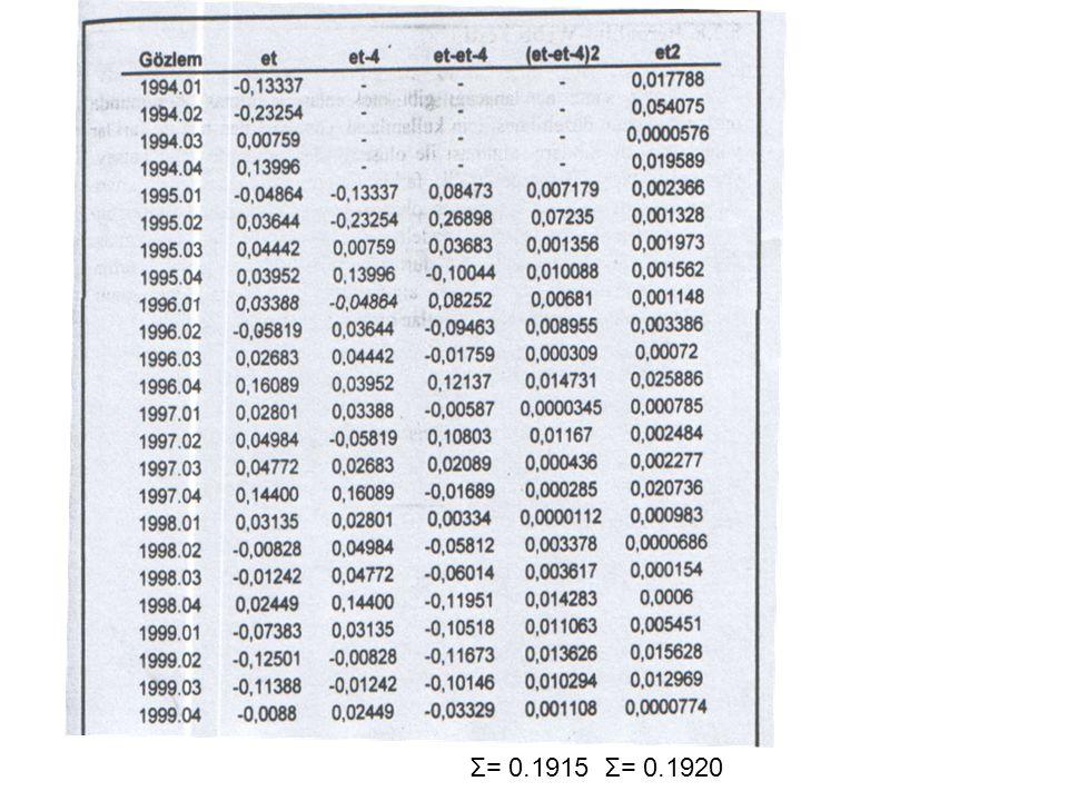 Σ= 0.1915 Σ= 0.1920