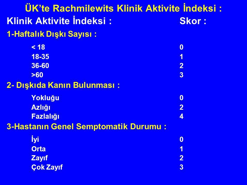 ÜK'te Rachmilewits Klinik Aktivite İndeksi :