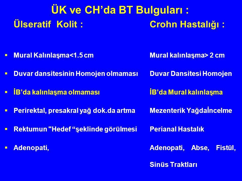 ÜK ve CH'da BT Bulguları :