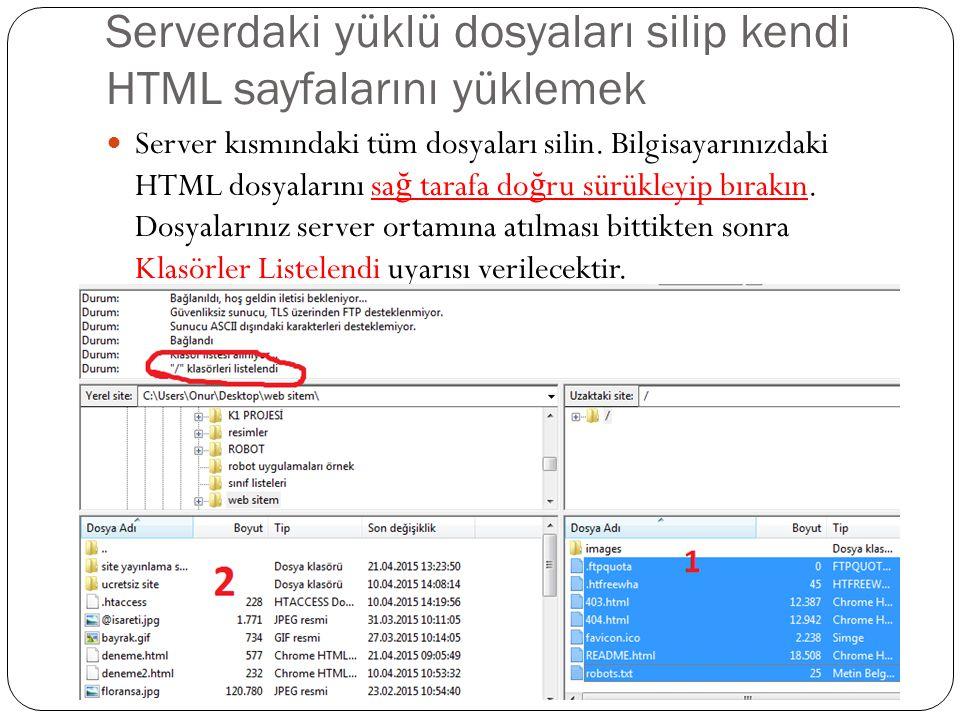 Serverdaki yüklü dosyaları silip kendi HTML sayfalarını yüklemek