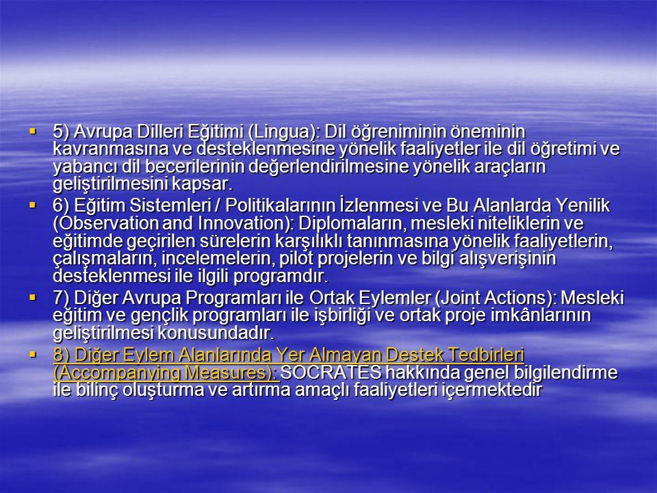 5) Avrupa Dilleri Eğitimi (Lingua): Dil öğreniminin öneminin kavranmasına ve desteklenmesine yönelik faaliyetler ile dil öğretimi ve yabancı dil becerilerinin değerlendirilmesine yönelik araçların geliştirilmesini kapsar.