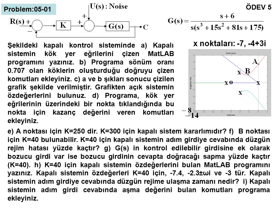 x noktaları: -7, -4+3i ÖDEV 5 Problem:05-01
