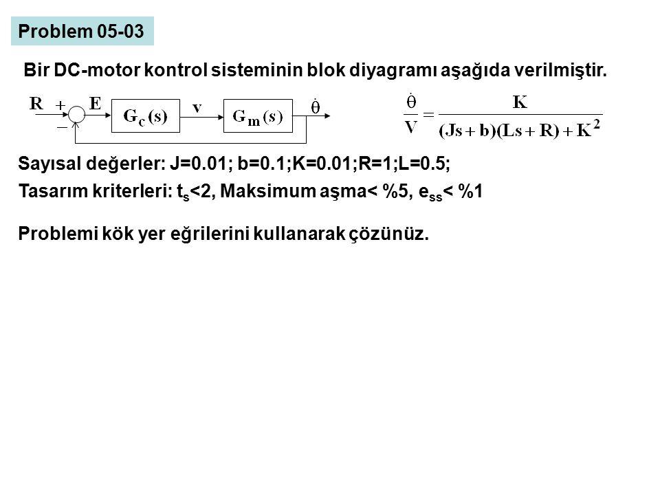 Problem 05-03 Bir DC-motor kontrol sisteminin blok diyagramı aşağıda verilmiştir. Sayısal değerler: J=0.01; b=0.1;K=0.01;R=1;L=0.5;