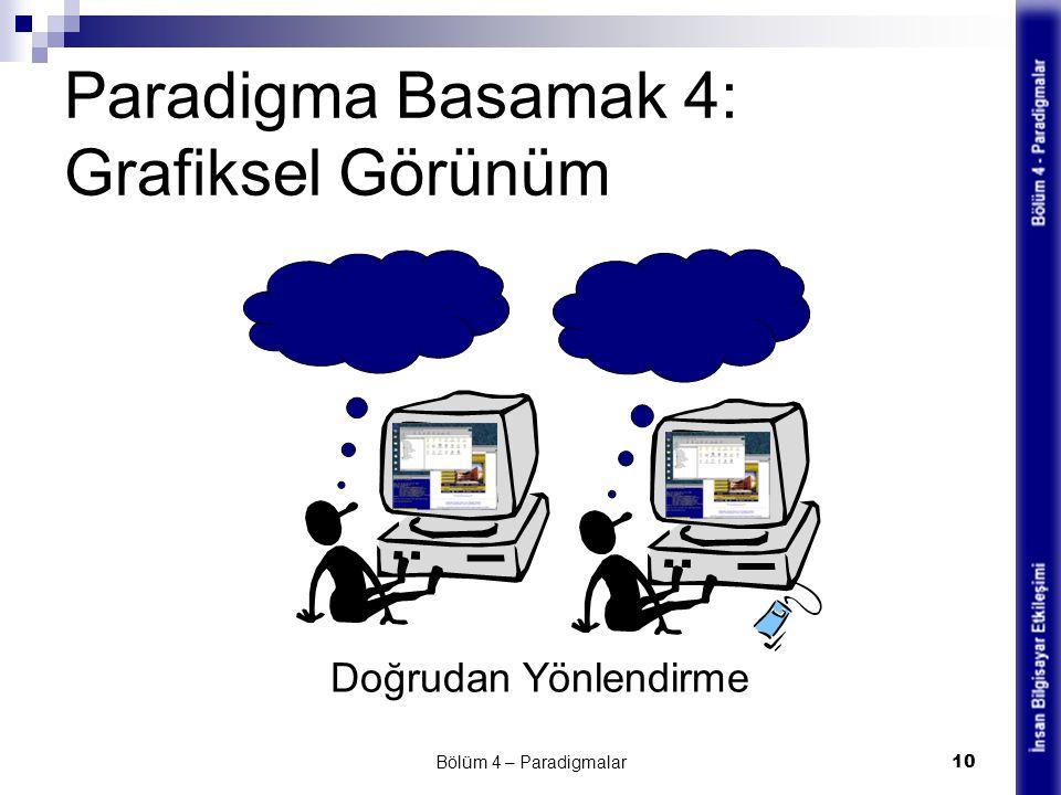 Paradigma Basamak 4: Grafiksel Görünüm