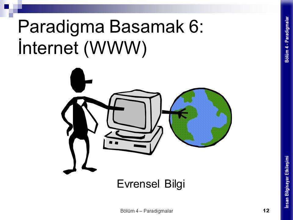 Paradigma Basamak 6: İnternet (WWW)