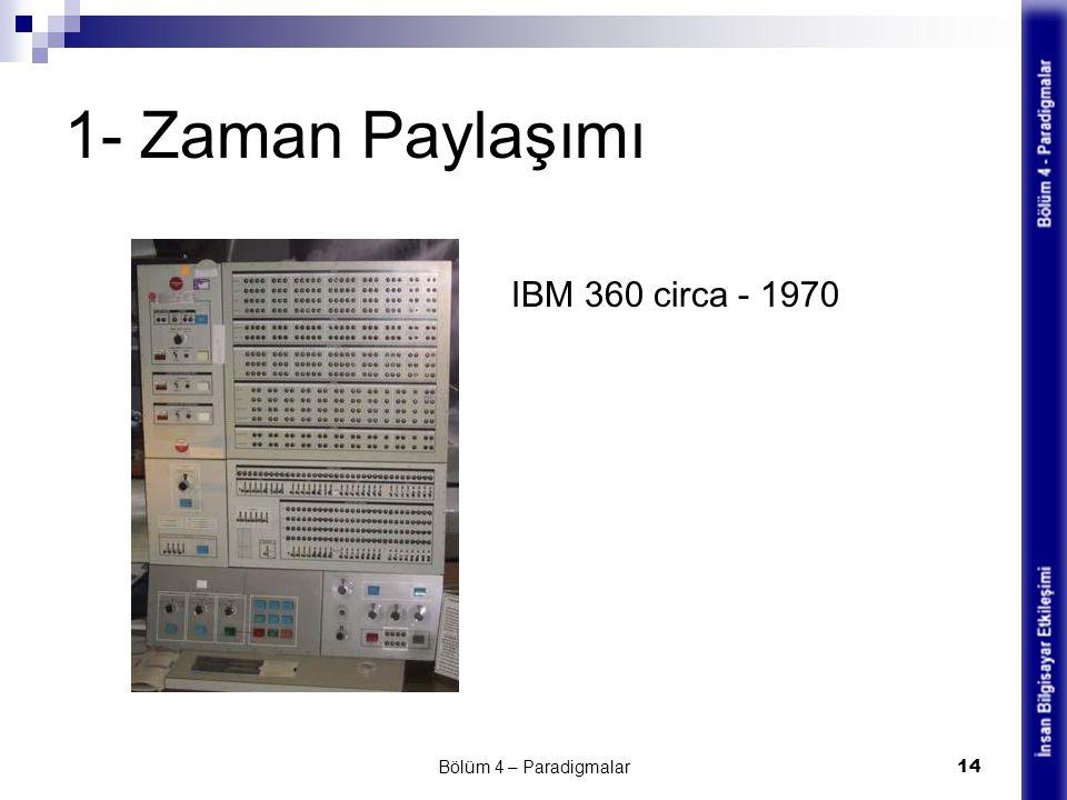 1- Zaman Paylaşımı IBM 360 circa - 1970 Bölüm 4 – Paradigmalar