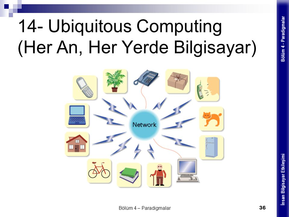 14- Ubiquitous Computing (Her An, Her Yerde Bilgisayar)