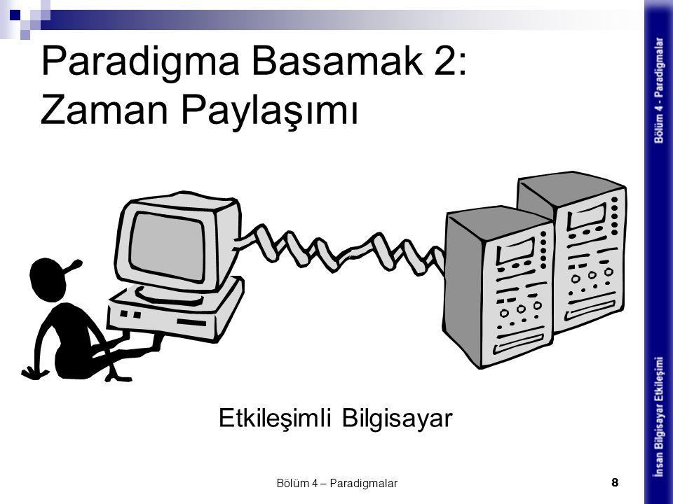 Paradigma Basamak 2: Zaman Paylaşımı