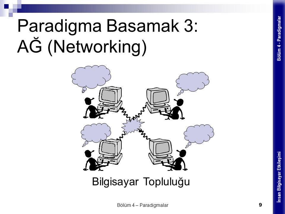 Paradigma Basamak 3: AĞ (Networking)