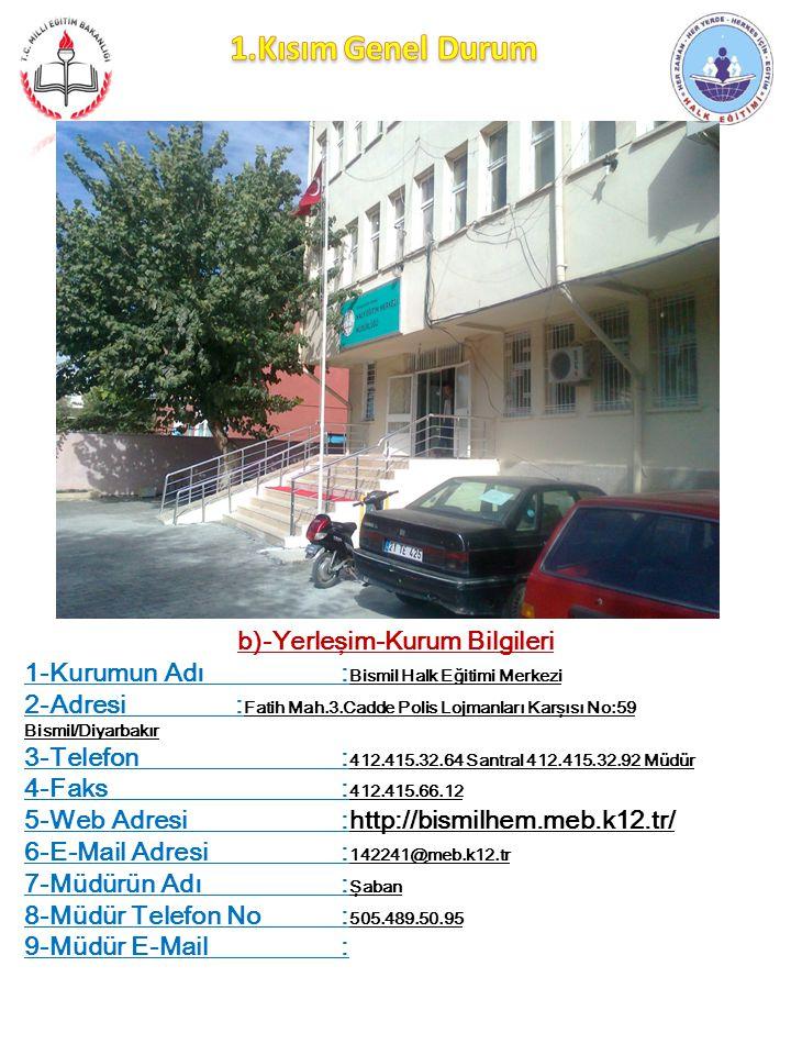 Bismil Halk Eğitimi Merkezi Müdürlüğü 2010-2011 Brifing Dosyası