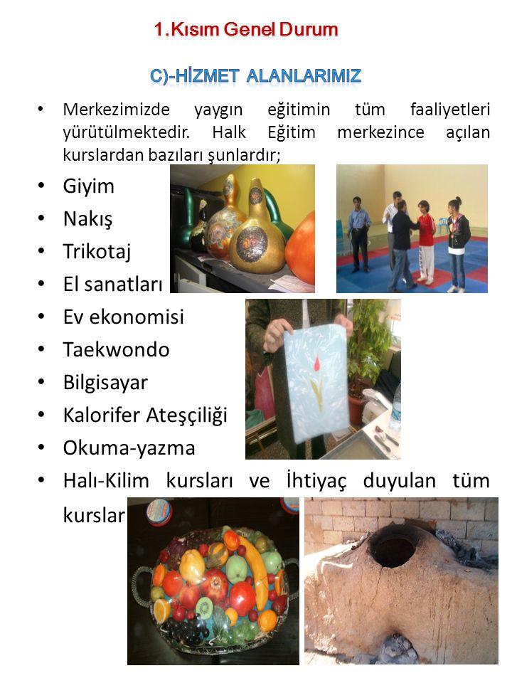 c)-HİZMET ALANLARIMIZ