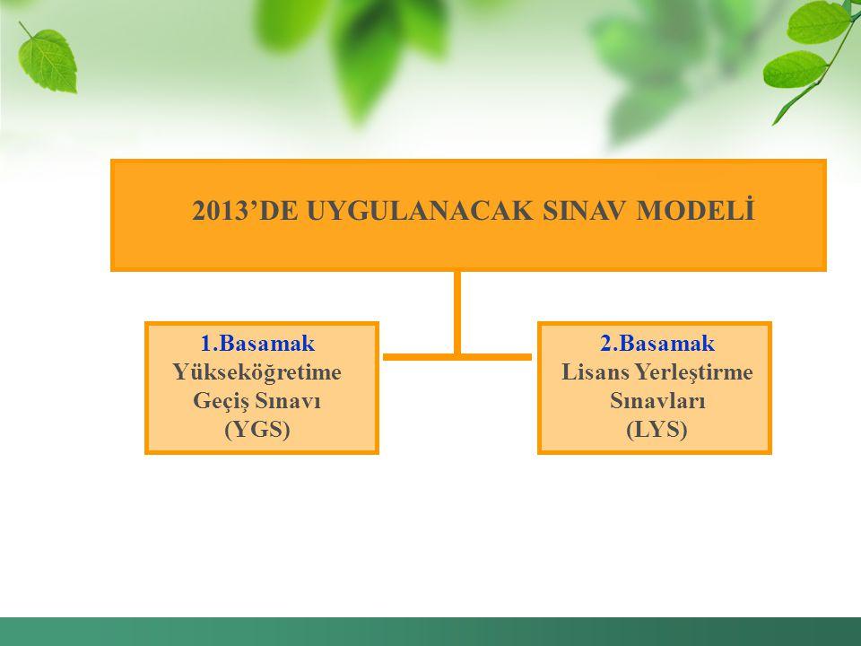 2013'DE UYGULANACAK SINAV MODELİ