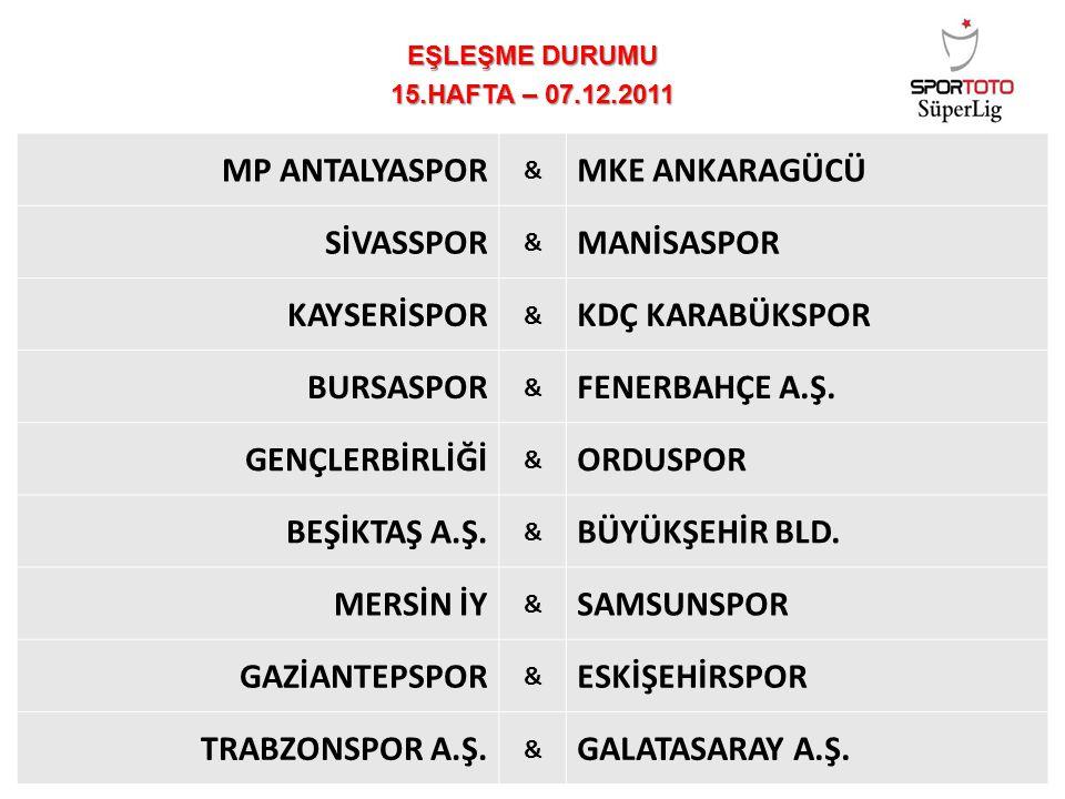 MP ANTALYASPOR MKE ANKARAGÜCÜ SİVASSPOR MANİSASPOR KAYSERİSPOR