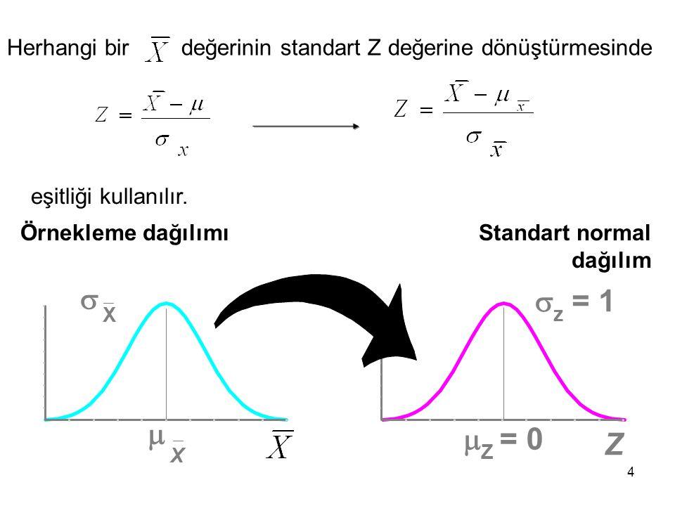 Herhangi bir değerinin standart Z değerine dönüştürmesinde