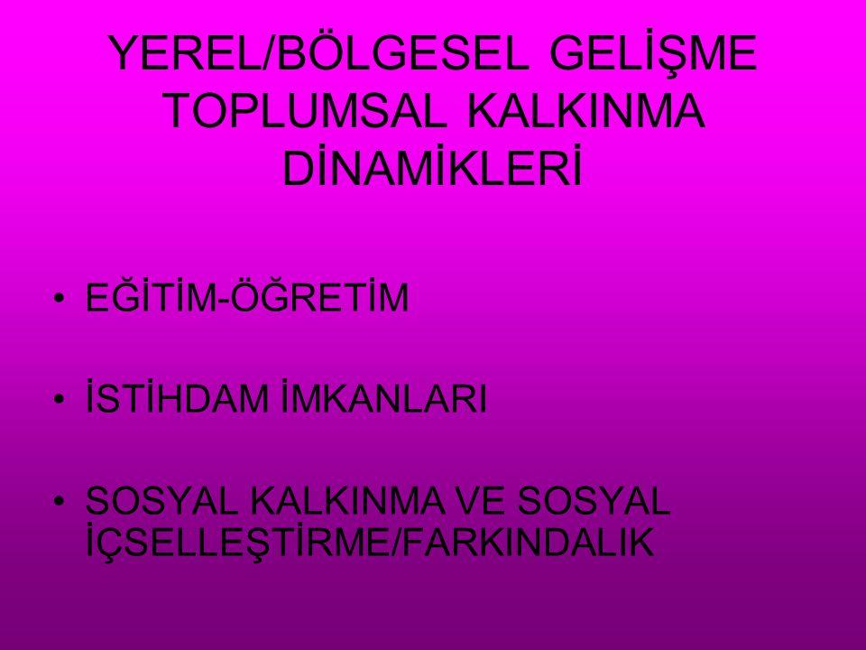 YEREL/BÖLGESEL GELİŞME TOPLUMSAL KALKINMA DİNAMİKLERİ