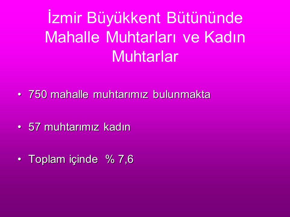 İzmir Büyükkent Bütününde Mahalle Muhtarları ve Kadın Muhtarlar