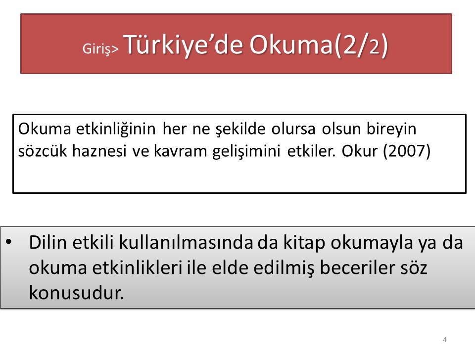 Giriş> Türkiye'de Okuma(2/2)