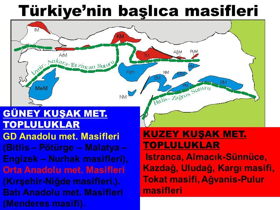 Türkiye'nin başlıca masifleri