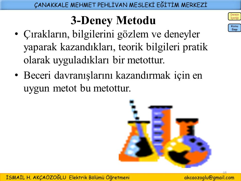 3-Deney Metodu Dersin. İçeriği. Konu. Başı.
