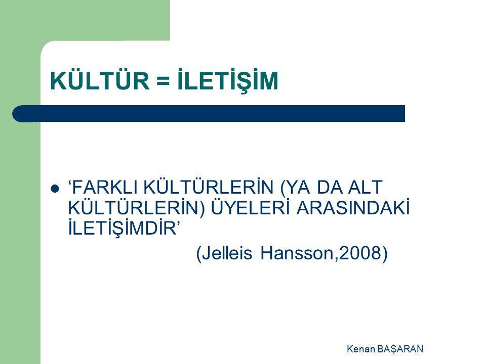 KÜLTÜR = İLETİŞİM 'FARKLI KÜLTÜRLERİN (YA DA ALT KÜLTÜRLERİN) ÜYELERİ ARASINDAKİ İLETİŞİMDİR' (Jelleis Hansson,2008)