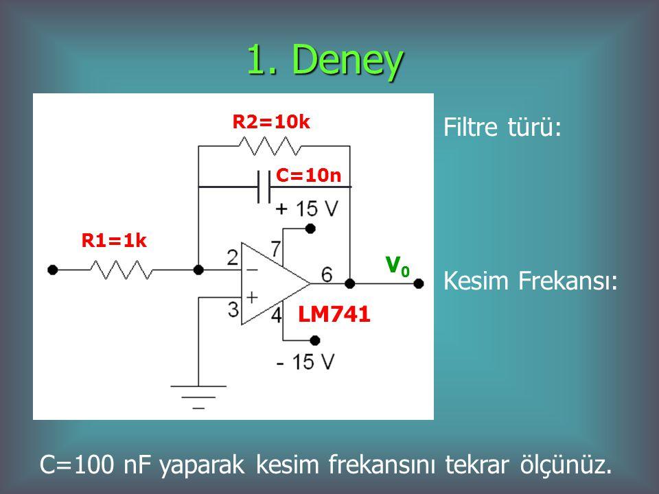 1. Deney R2=10k C=10n R1=1k Filtre türü: Kesim Frekansı: