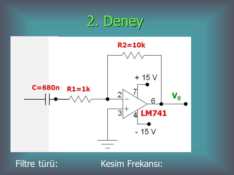 2. Deney R2=10k C=680n R1=1k V0 LM741 Filtre türü: Kesim Frekansı: