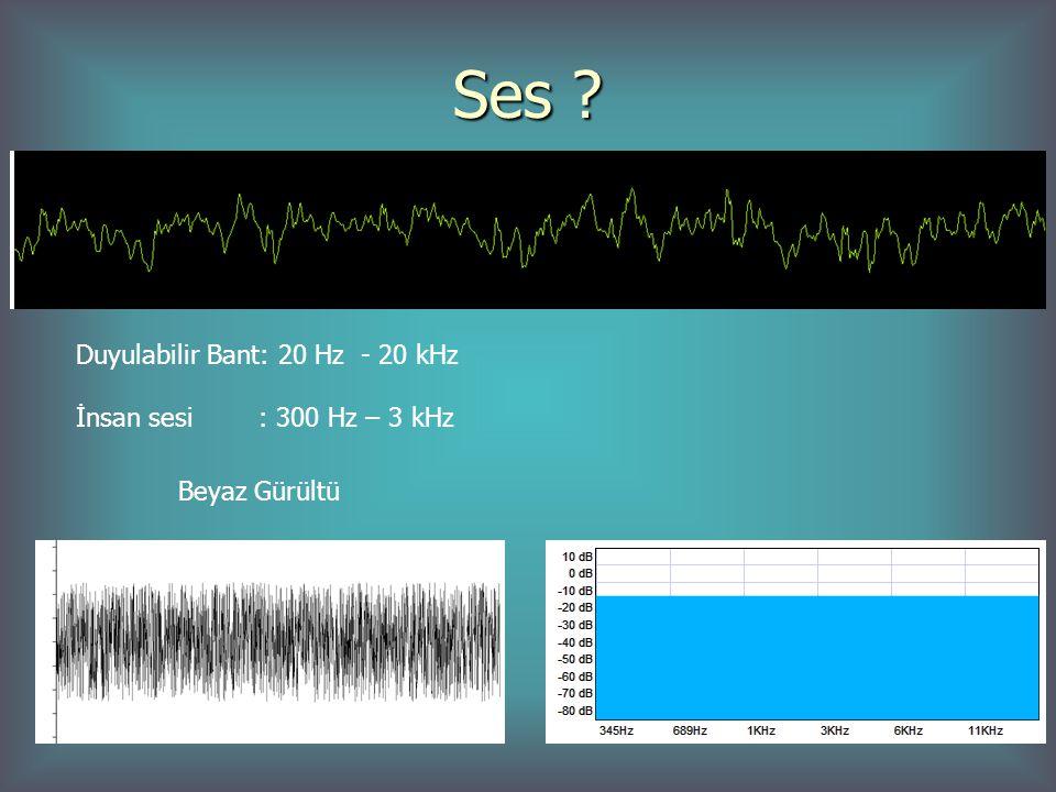 Ses Duyulabilir Bant: 20 Hz - 20 kHz İnsan sesi : 300 Hz – 3 kHz
