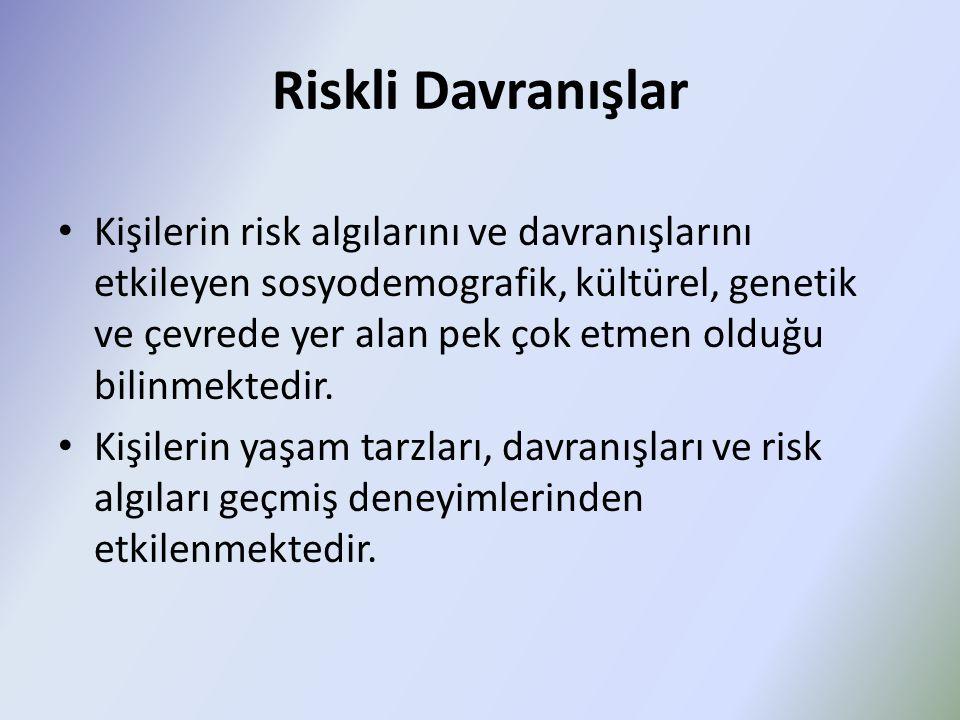 Riskli Davranışlar