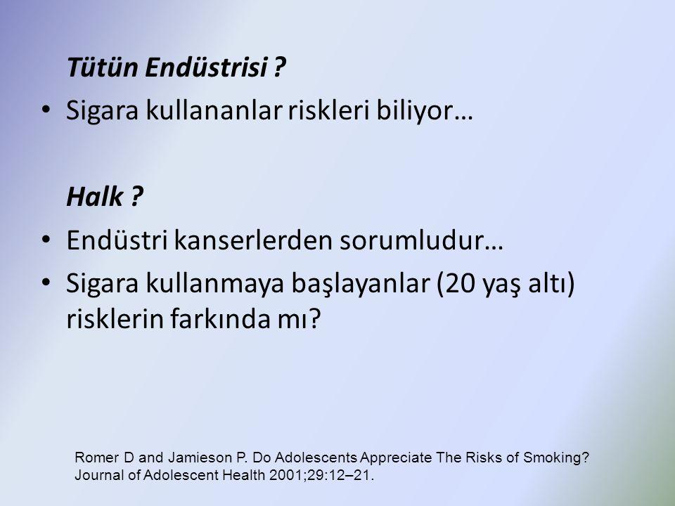 Sigara kullananlar riskleri biliyor… Halk
