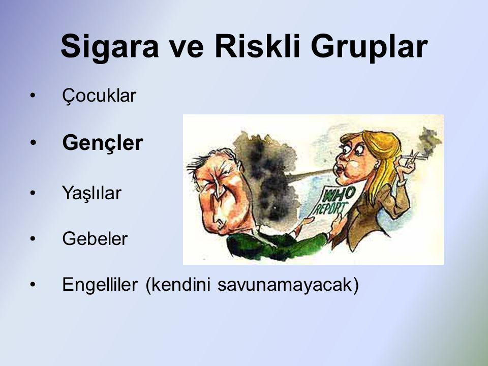 Sigara ve Riskli Gruplar