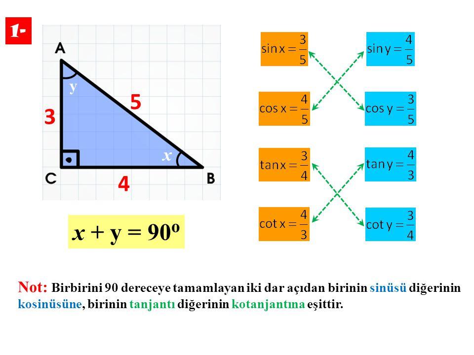 1- y. 5. 3. x. 4. x + y = 90o. Not: Birbirini 90 dereceye tamamlayan iki dar açıdan birinin sinüsü diğerinin.