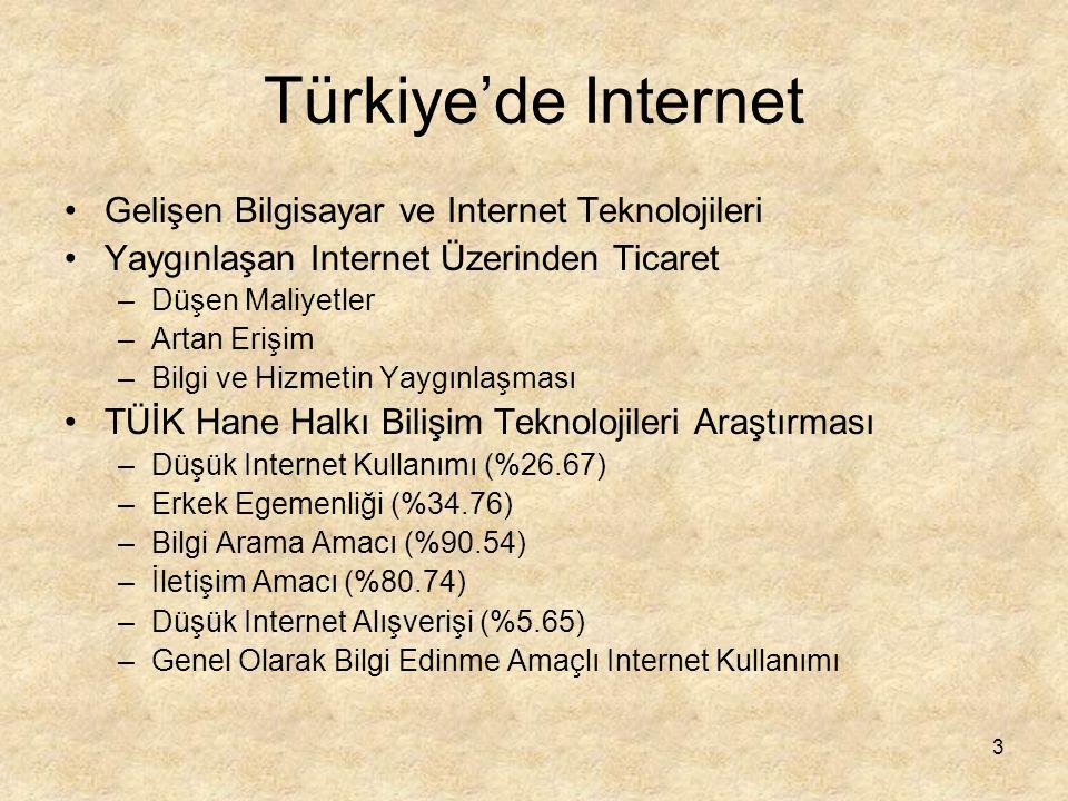 Türkiye'de Internet Gelişen Bilgisayar ve Internet Teknolojileri