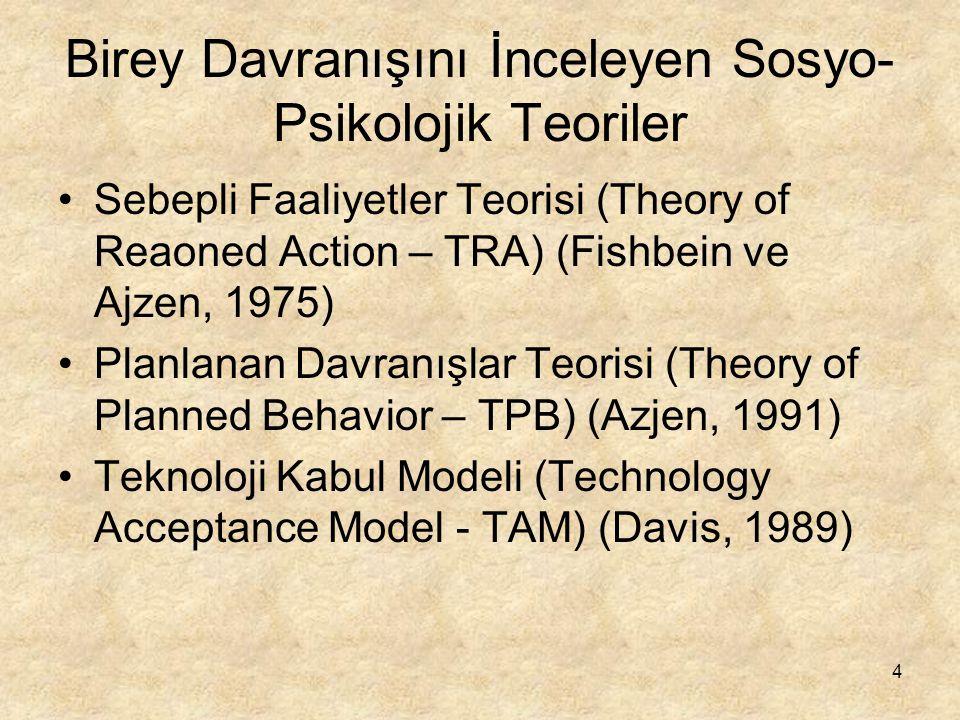 Birey Davranışını İnceleyen Sosyo-Psikolojik Teoriler