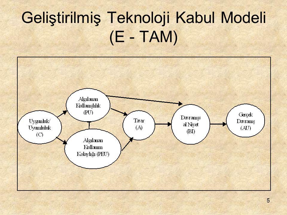 Geliştirilmiş Teknoloji Kabul Modeli (E - TAM)